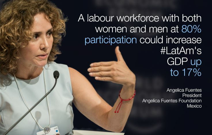 A labour workforce with both women and men at 80% participation could increase #LatAm's GDP up to 17%. - Angelica Fuentes