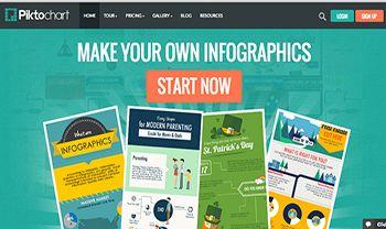 Cómo crear una #infografía perfecta en #Piktochart