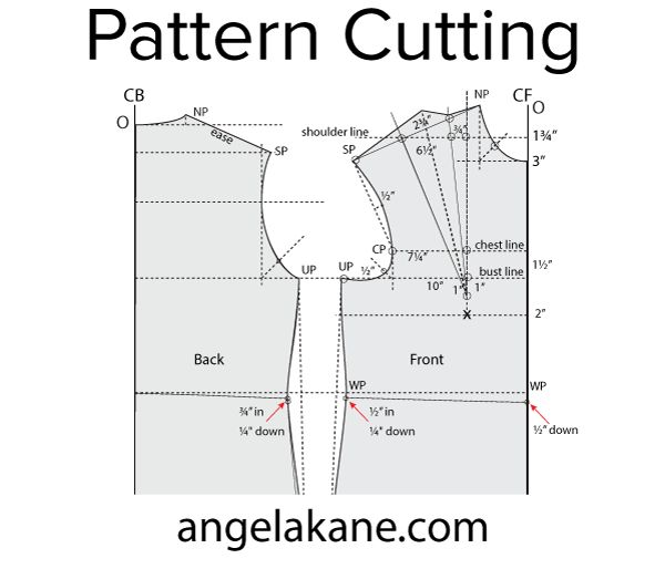New Learn Pattern Cutting Pages. Videos + Transcripts.  Draft the Bodice Block https://angelakane.com/sewing_patterns/pattern-cutting/