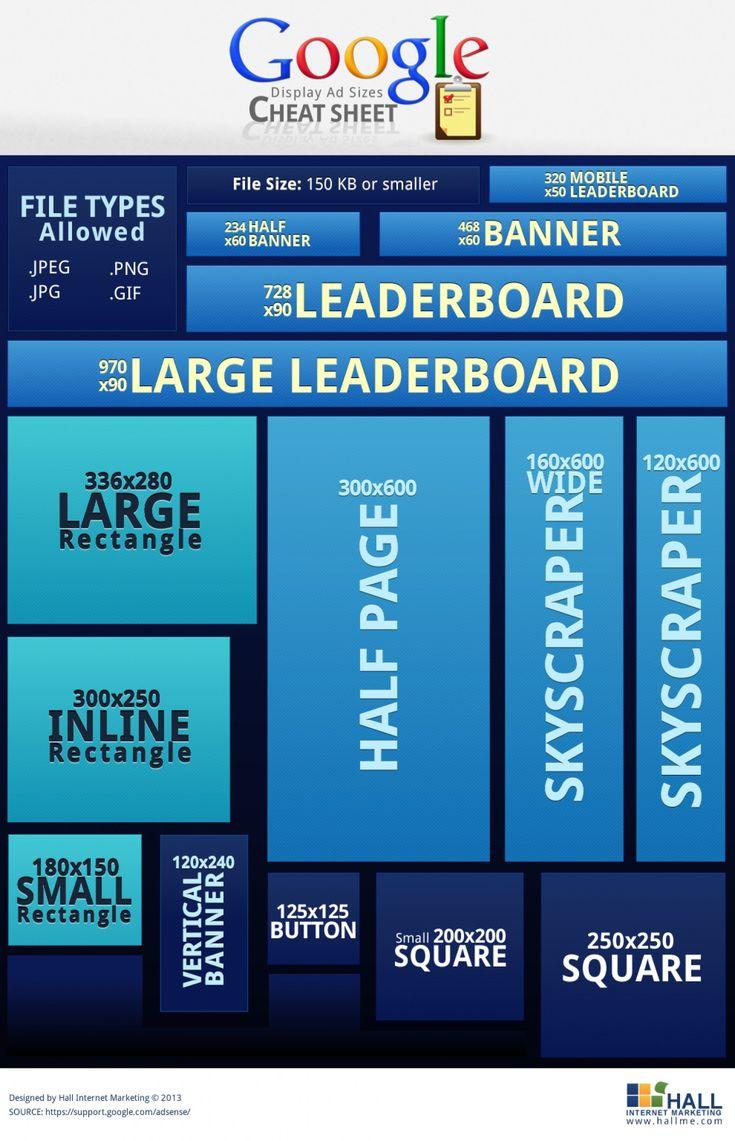 Google Display Ad Sizes Cheat Sheet - Best Infographics