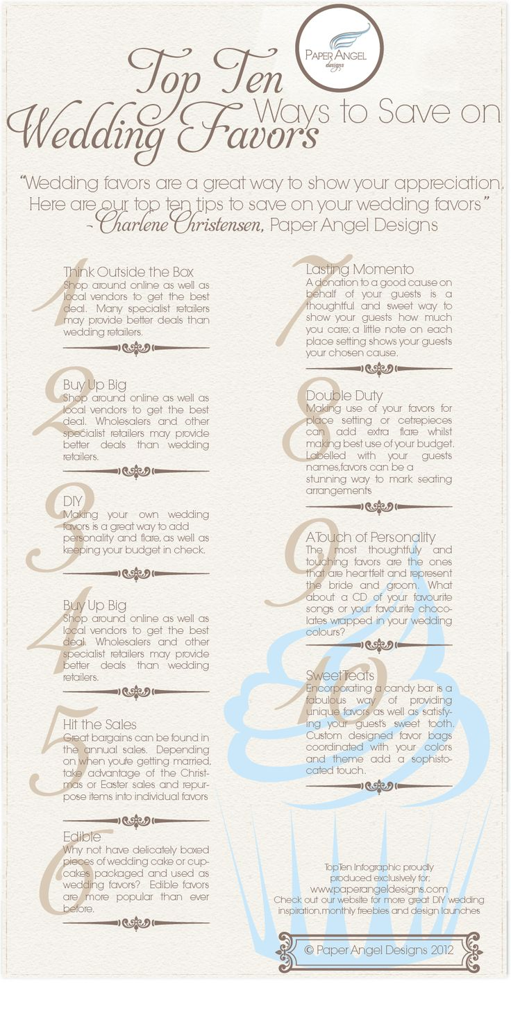 30 best images about Wedding Infographics on Pinterest