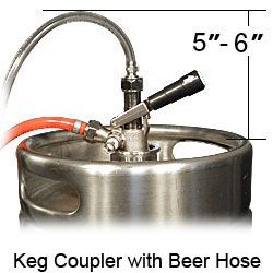 Keg coupler with beer house