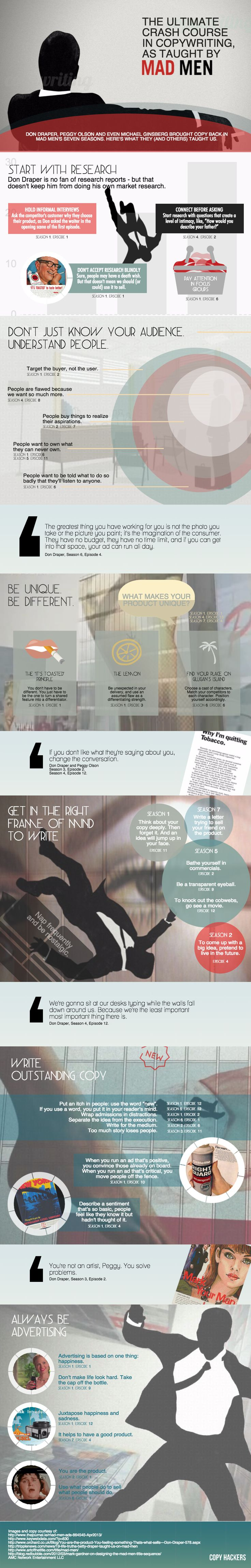 Crash Course in Copywriting From 'Mad Men' #infographic | @HubSpot