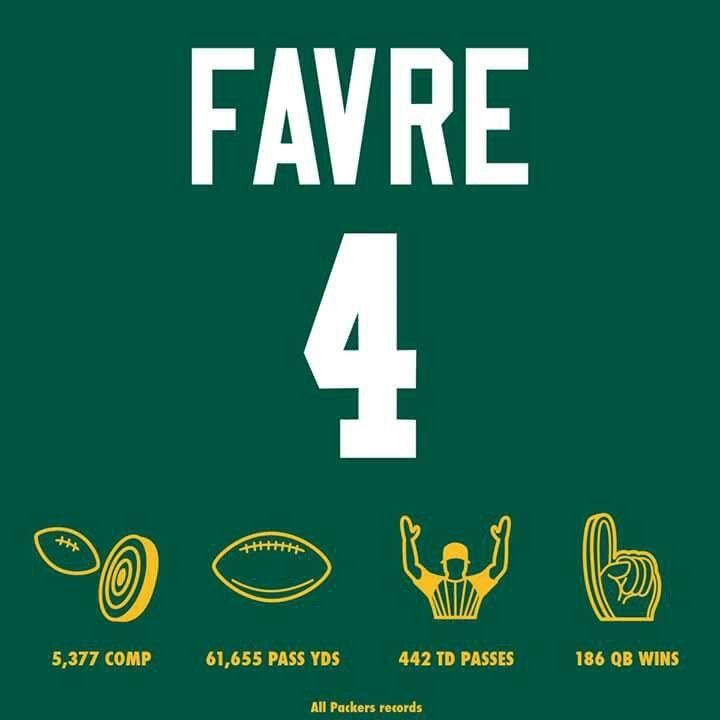 Brett Favre 's stats