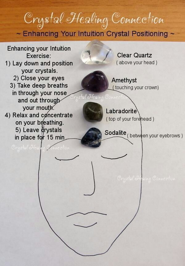 Enhancing your intuition using crystals