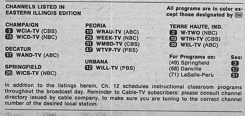 https://flic.kr/p/3Z1U1x | Eastern Illinois Edition (September 21, 1974) | From my TV Guide collection.