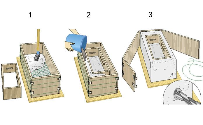 32 besten hochbeete bilder auf pinterest hochbeet rund ums haus und runde. Black Bedroom Furniture Sets. Home Design Ideas