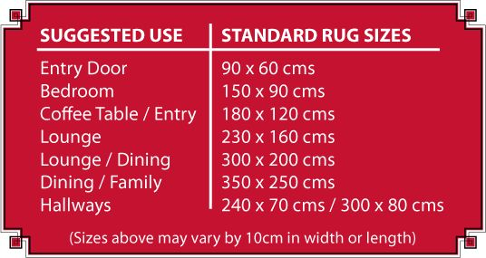 Suggested use / standard rug sizes