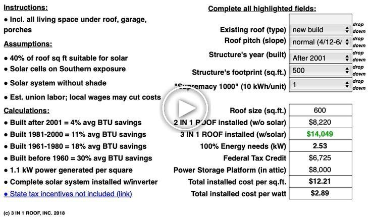 Solar Roofing Maverick 3 In 1 Roof Is Looking To Leapfrog Tesla In Its Bid For U Roofshingle Roofshinglesideas Roof Shingles Roofing Solar Roof Shingles