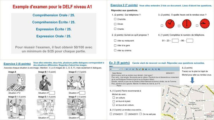 Entraînement à l'examen du DELF A1