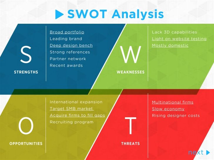 free swot analysis template excel