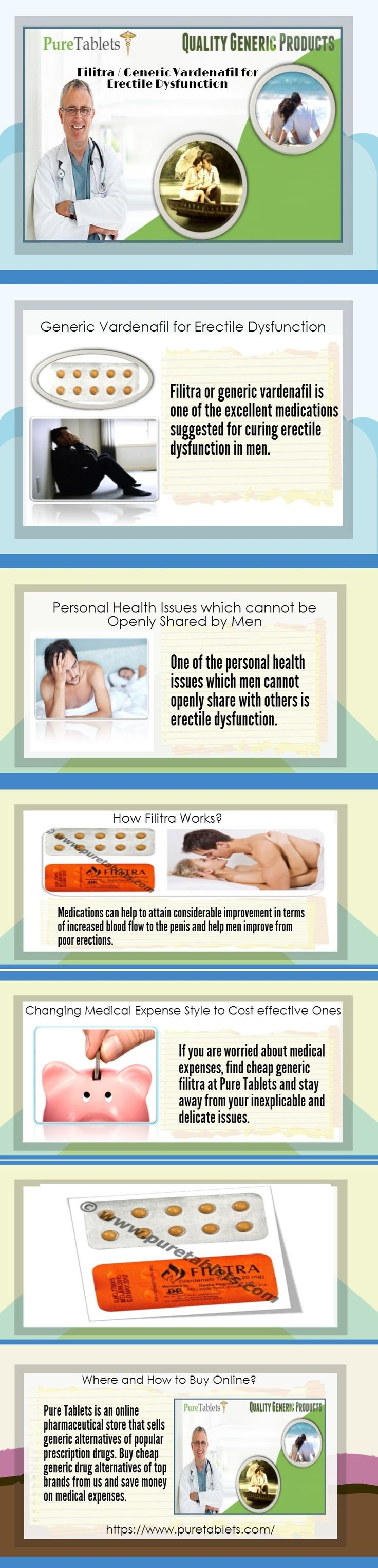 images about our infographics drug store infograph about personal health issues that cannot be ppenly shared by men out one