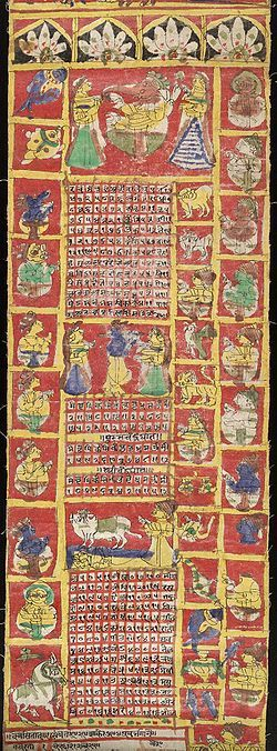Fabric Hindu calendar/almanac for the Hindu year 1871-1872. Rajasthan India. Left column:10 avatars of Vishnu,. center-right column: 12 signs of the Hindu zodiac. Top middle panel: Ganesha with 2 consorts. The 2nd panel shows Krishna with 2 consorts. 1871
