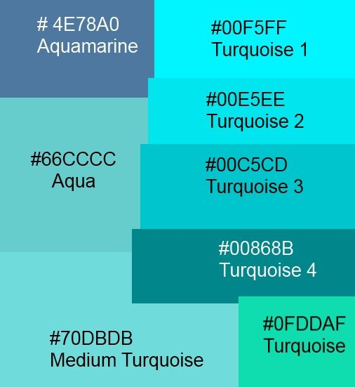 Turquoise Color Shades With Hex And Rgb Decimal Color: Color Palette & Fonts