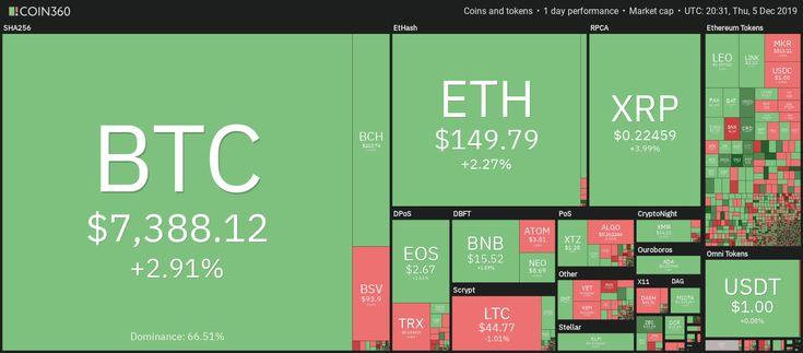 nemokama bitcoin ios kanados bankai bitcoin