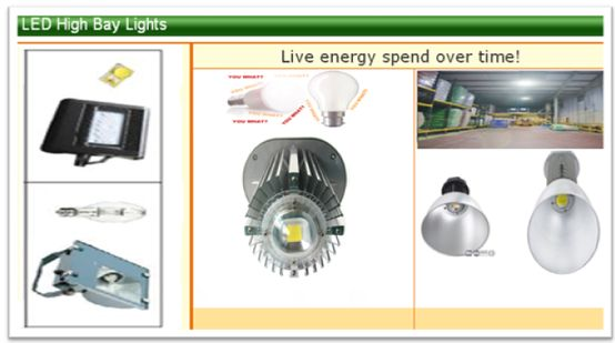 Using the LED high bay lights has numerous benefits. High-bay lighting organized your high-bay and save energy and it is cost effective also. High bay LED lighting is highly recommended for user of the LED lights.