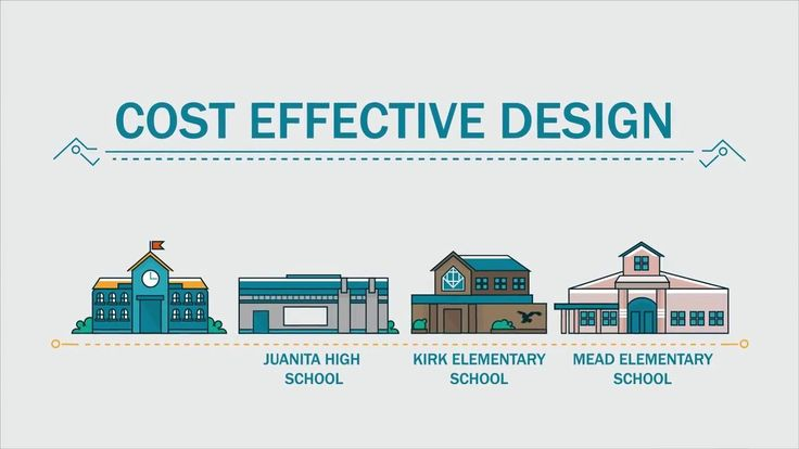 Lake Washington School | AnimationB2B