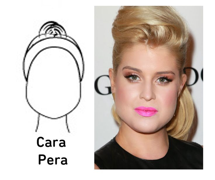 17 best images about tipo de cara visagismo on pinterest for Tipos cara