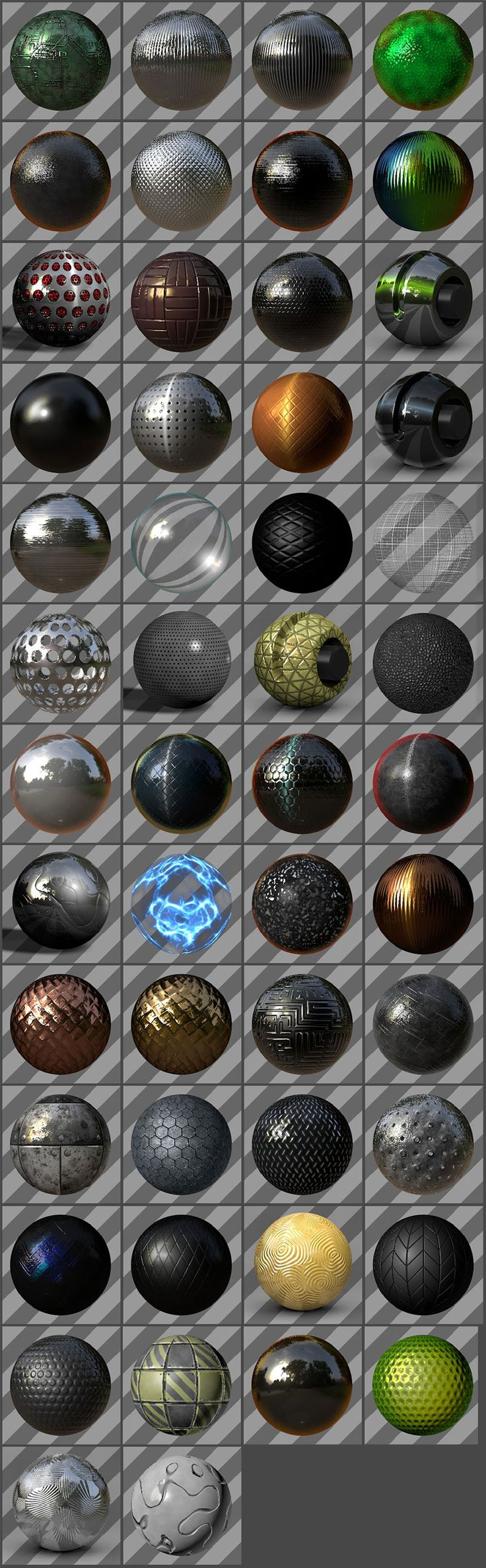 Sci-Fi Texture Pack from Motion Squared #C4D