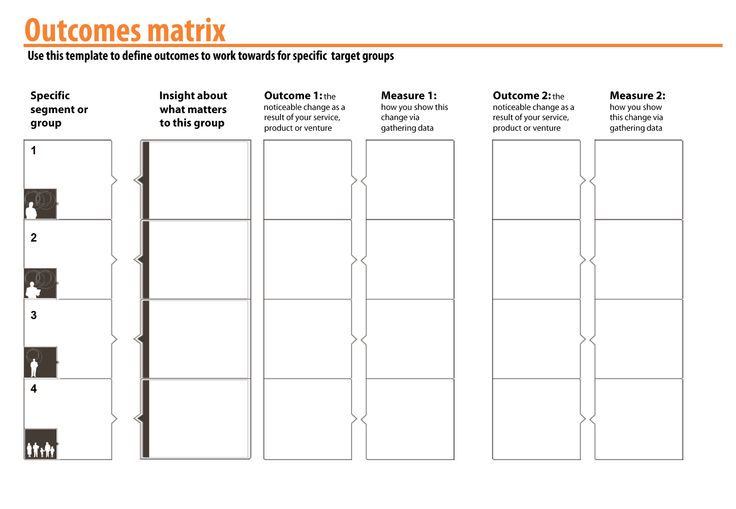 service matrix template - 17 best images about methods templates strategy