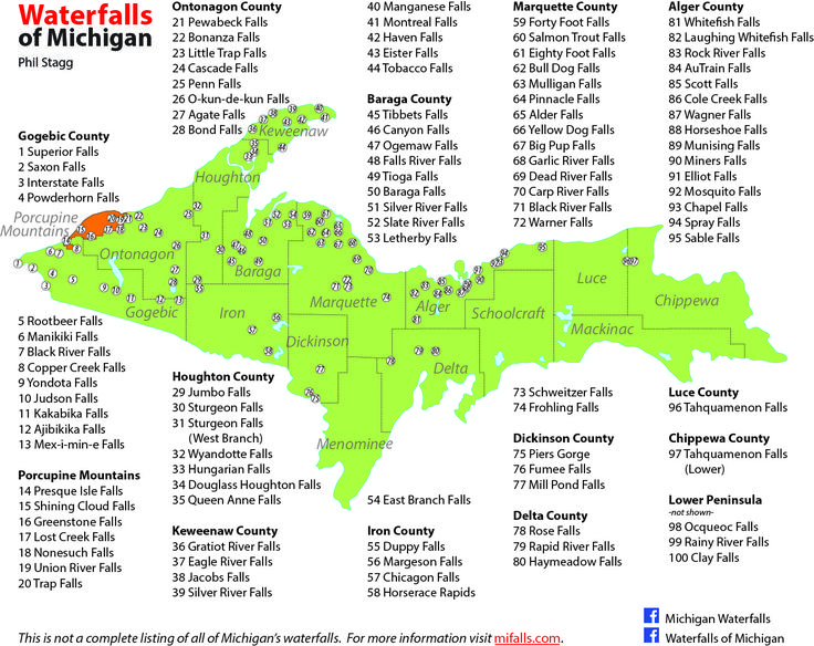 This is a map of Michigan's waterfalls.  It shows 100 areas in which most of the waterfalls in Michigan occur.  It is an interactive page on my site www.mifalls.com.  Click on the area links to see many more than the 100 waterfalls listed!