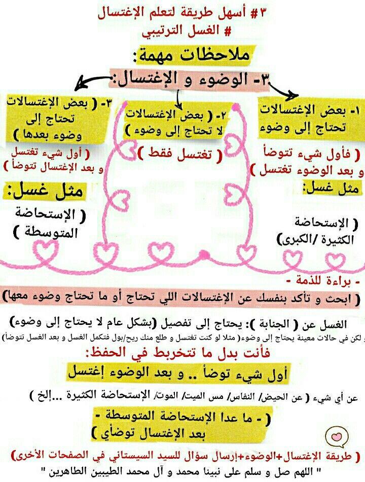 ٣ أسهل طريقة لتعلم الإغتسال الغسل الترتيبي الدورة الشهرية الجنابة