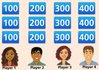 Comparing Rational Numbers Jeopardy Game