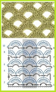 cool crochet stitch chart - for Maggie's scarf wrap?
