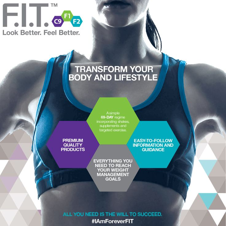 Forever F.I.T. is an advanced nutritional, cleansing and weight-management program designed to help you look and feel better in three easy-to-follow steps: Clean 9, F.I.T. 1 and F.I.T. 2. For mor information email me vikkiberg@live.co.uk