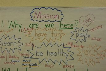 A great way to start the year, develop a class mission statement. This anchor chart has 3 parts: 1) Why are we here? 2) What do we need to do well together? 3) How can we make that happen?