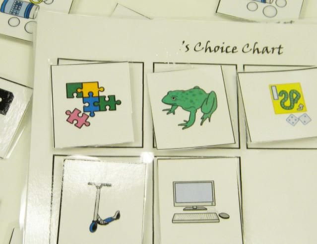 Making a Choice Chart for Students to Reinforce Academic Behavior: A Finished Choice Chart Offers the Student Choices