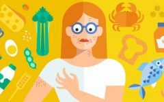 Alergia Alimentar – O que é, Sintomas e Tratamentos
