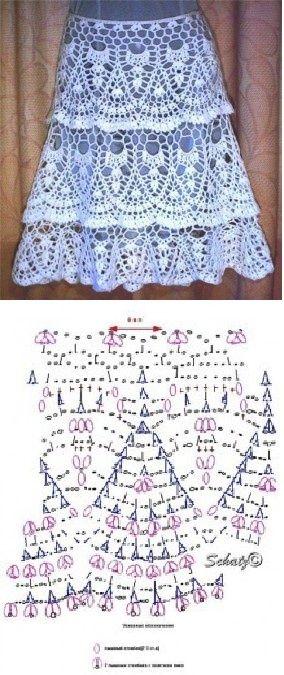 Luty Artes Crochet: Saias em crochê + Gráficos.