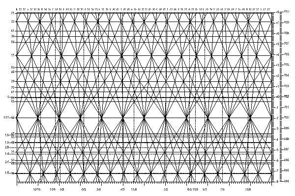 Equal temperament matrix tunings and the permutation lattice