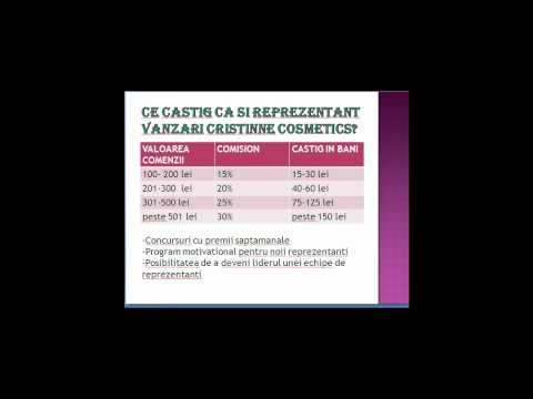 Cristinne Cosmetics - prezentare video.mp4