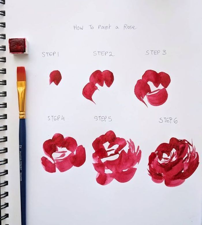 Learn To Draw A Rose Paint With Watercolor Flower Instructions