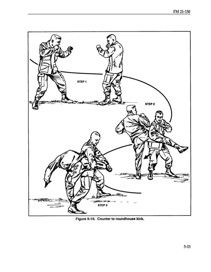 1000 images about techniques d 39 arts martiaux on pinterest for Arts martiaux pdf
