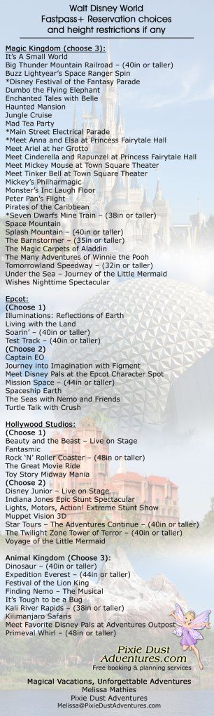 Fastpass+ reservation selections and height requirements for Walt Disney World including Magic Kingdom, Epcot, Hollywood Studios & Animal Kingdom