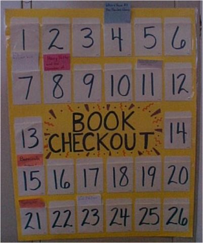 Organized way for students to check out classroom library books. One pocket for each student. Students place title cards, from books, in their pockets on chart to check them out.