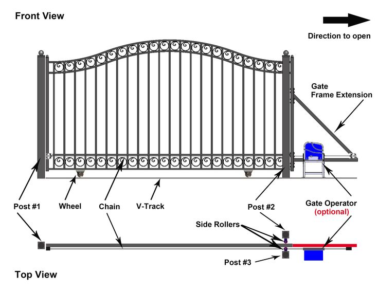 1000 Images About Sliding Driveway Gates On Pinterest