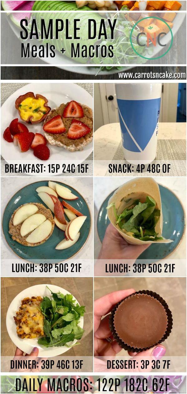 sample macro diet meal plans