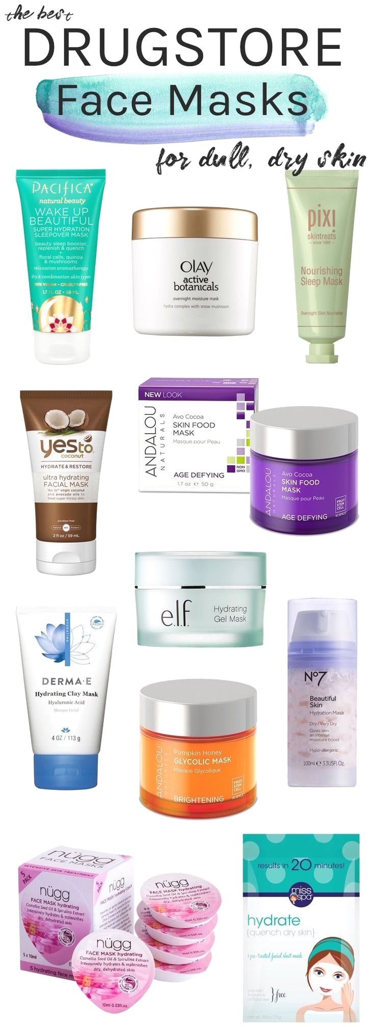 Dull, dry skin? You NEED one of these best drugsto…