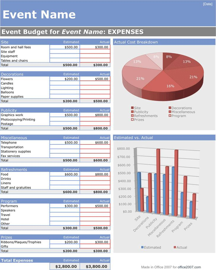event planning budget template excel formal generic event budget template free word. Black Bedroom Furniture Sets. Home Design Ideas