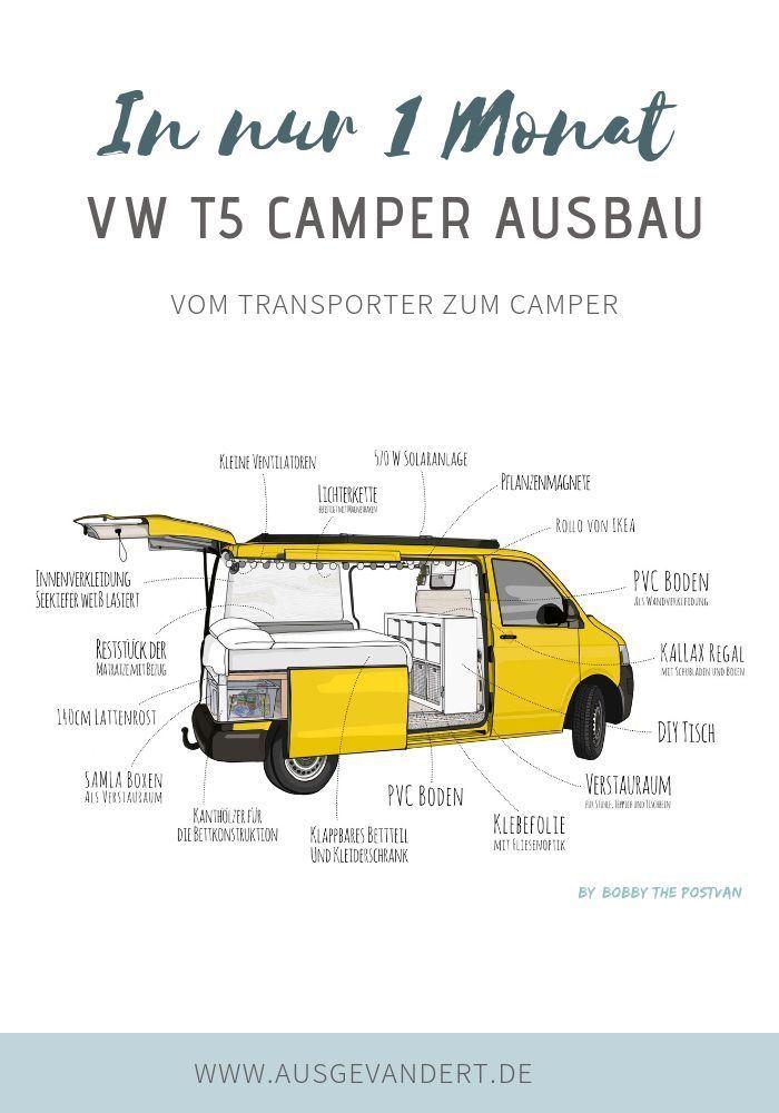 Du möchtest auch einen VW Camper Ausbau haben? Dann musst du unbedingt bei uns … – Travel 'round the world