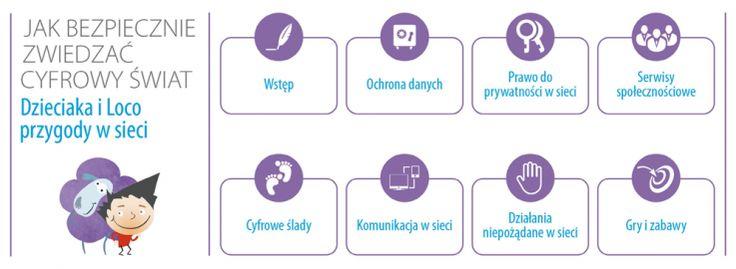 Jak bezpiecznie zwiedzać cyfrowy świat. Dzieciaka i Loco przygody w sieci. Po prawej są hasłowo opisane tematy poruszane w materiałach informacyjnych wraz z ikonkami: ochrony danych i prawa do prywatności w sieci, bezpiecznego i rozsądnego korzystania z serwisów społecznościowych przez najmłodszych, cyfrowych śladów pozostawianych w sieci, zasad komunikacji w sieci, działań niepożądanych w sieci oraz bezpiecznego korzystania z gier i zabaw on-line