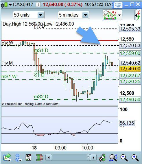 Day Trading et Scalping du Mardi 18 Juillet 2017 : Forum Day Trading et Scalping - Page 18 https://www.andlil.com/forum/day-trading-et-scalping-du-mardi-18-juillet-2017-t17222-170.html#p659554 un petit scalp facile