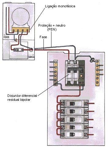 quadro de distribuição Monofásico com Disjuntor Termomagnético (DTM)
