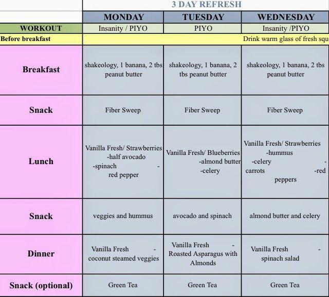 mike chang diet plan pdf