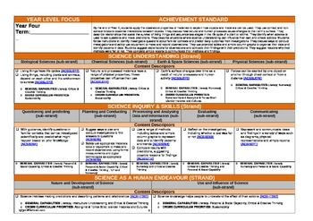 Year 4 Science Australian Curriculum Planning Template (A3 Size)