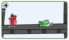 Recycling process of aluminium cans